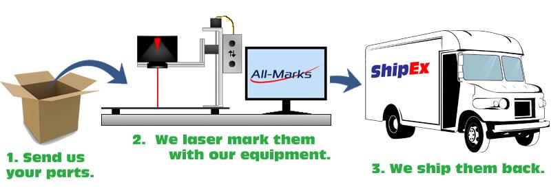 Laser Marking Coupon