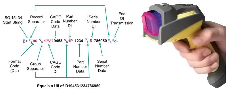 UID Solutions Sample